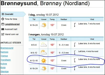 Vejrudsigt Brønnøysund
