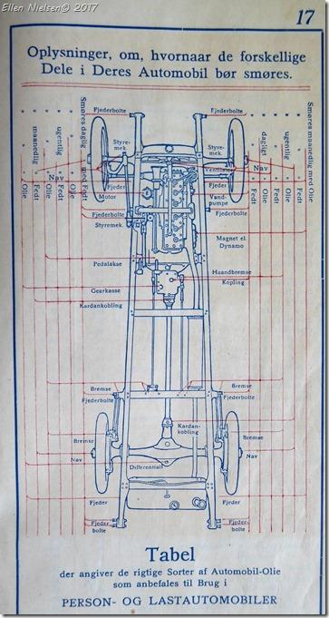Pratt Benzin (7)