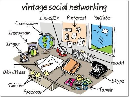 Sociale medier i gamle dage